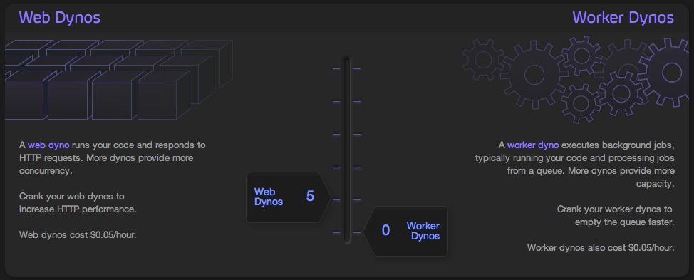 "Heroku's sliders for ""web dynos"" and ""worker dynos"""