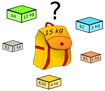 The so-called Knapsack Problem
